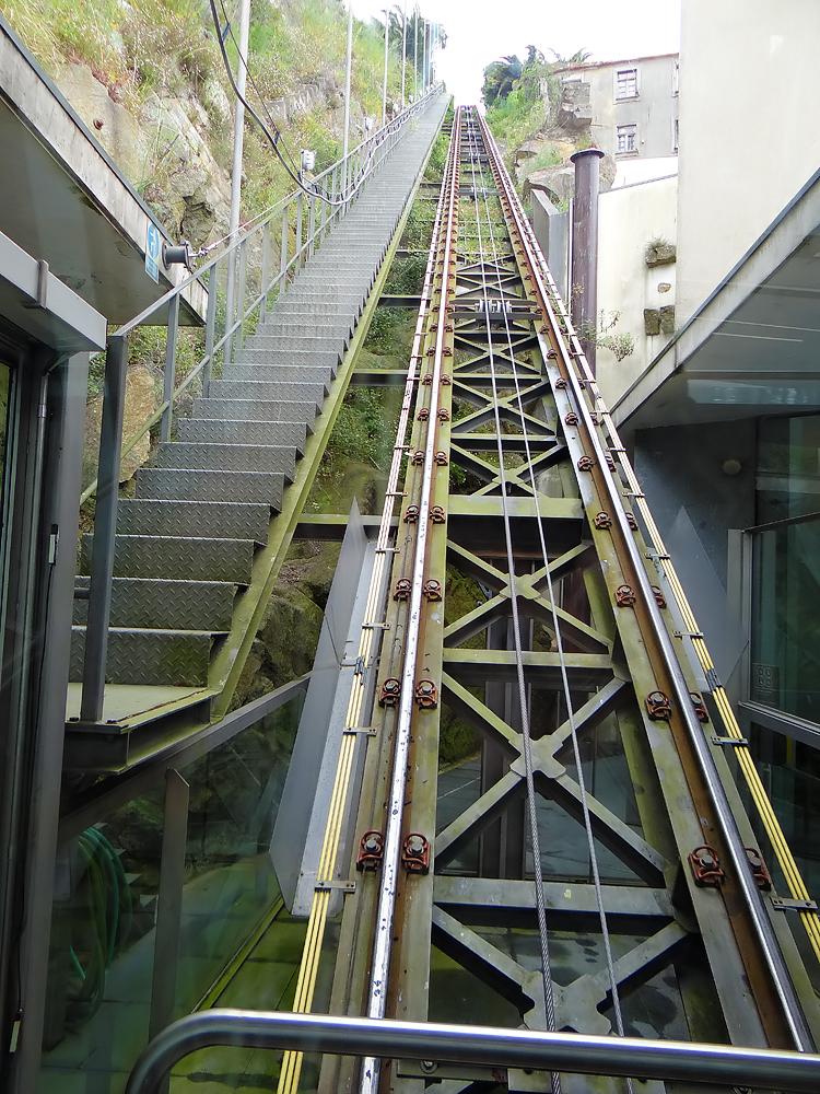 Funicular dos Guindais : Batalha - Ribeira