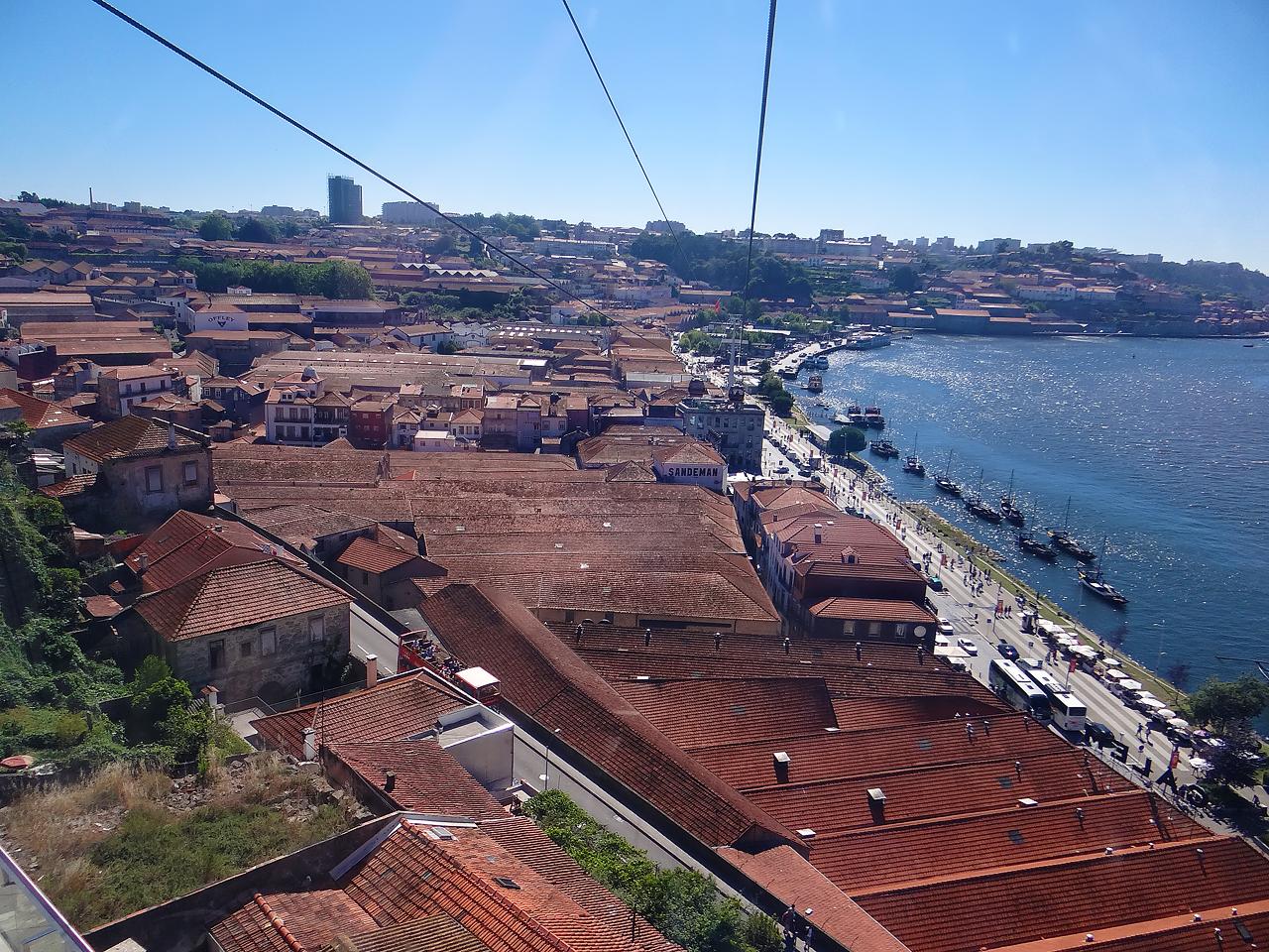Le quartier des caves à vin de Porto