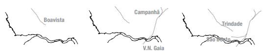 L'histoire du chemin de fer à Porto du XIXe au XXe siècle